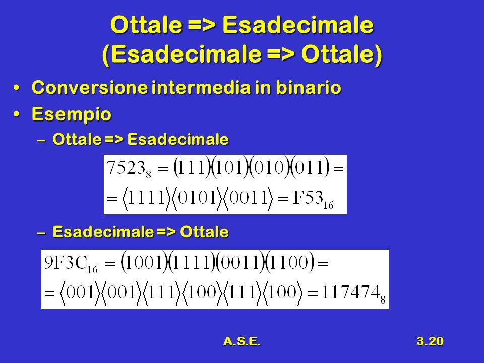 A.S.E.3.20 Ottale => Esadecimale (Esadecimale => Ottale) Conversione intermedia in binarioConversione intermedia in binario EsempioEsempio –Ottale => Esadecimale –Esadecimale => Ottale
