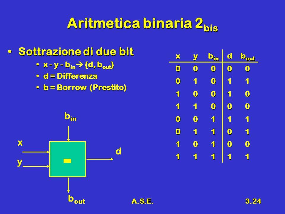 A.S.E.3.24 Aritmetica binaria 2 bis Sottrazione di due bitSottrazione di due bit x - y - b in {d, b out }x - y - b in {d, b out } d = Differenzad = Di