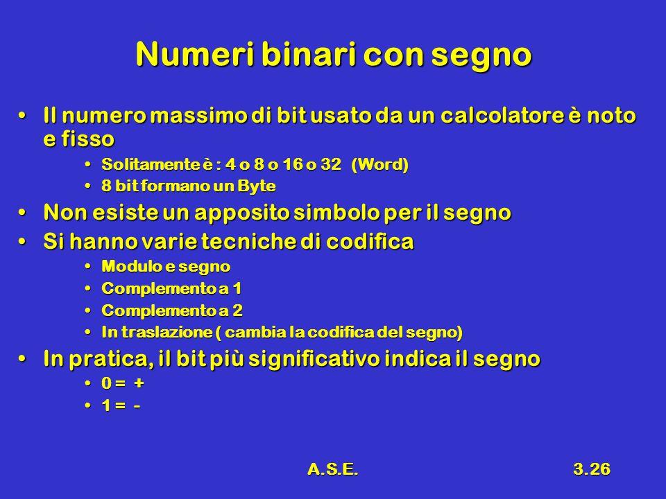 A.S.E.3.26 Numeri binari con segno Il numero massimo di bit usato da un calcolatore è noto e fissoIl numero massimo di bit usato da un calcolatore è noto e fisso Solitamente è : 4 o 8 o 16 o 32 (Word)Solitamente è : 4 o 8 o 16 o 32 (Word) 8 bit formano un Byte8 bit formano un Byte Non esiste un apposito simbolo per il segnoNon esiste un apposito simbolo per il segno Si hanno varie tecniche di codificaSi hanno varie tecniche di codifica Modulo e segnoModulo e segno Complemento a 1Complemento a 1 Complemento a 2Complemento a 2 In traslazione ( cambia la codifica del segno)In traslazione ( cambia la codifica del segno) In pratica, il bit più significativo indica il segnoIn pratica, il bit più significativo indica il segno 0 = +0 = + 1 = -1 = -