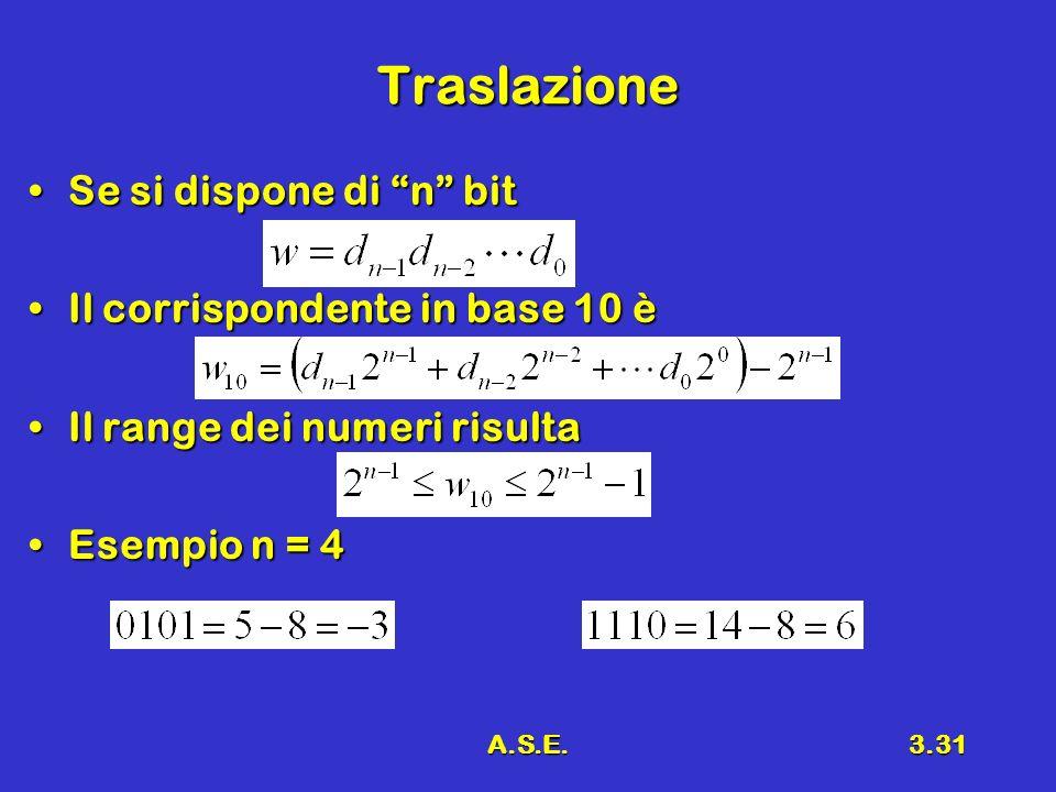 A.S.E.3.31 Traslazione Se si dispone di n bitSe si dispone di n bit Il corrispondente in base 10 èIl corrispondente in base 10 è Il range dei numeri risultaIl range dei numeri risulta Esempio n = 4Esempio n = 4
