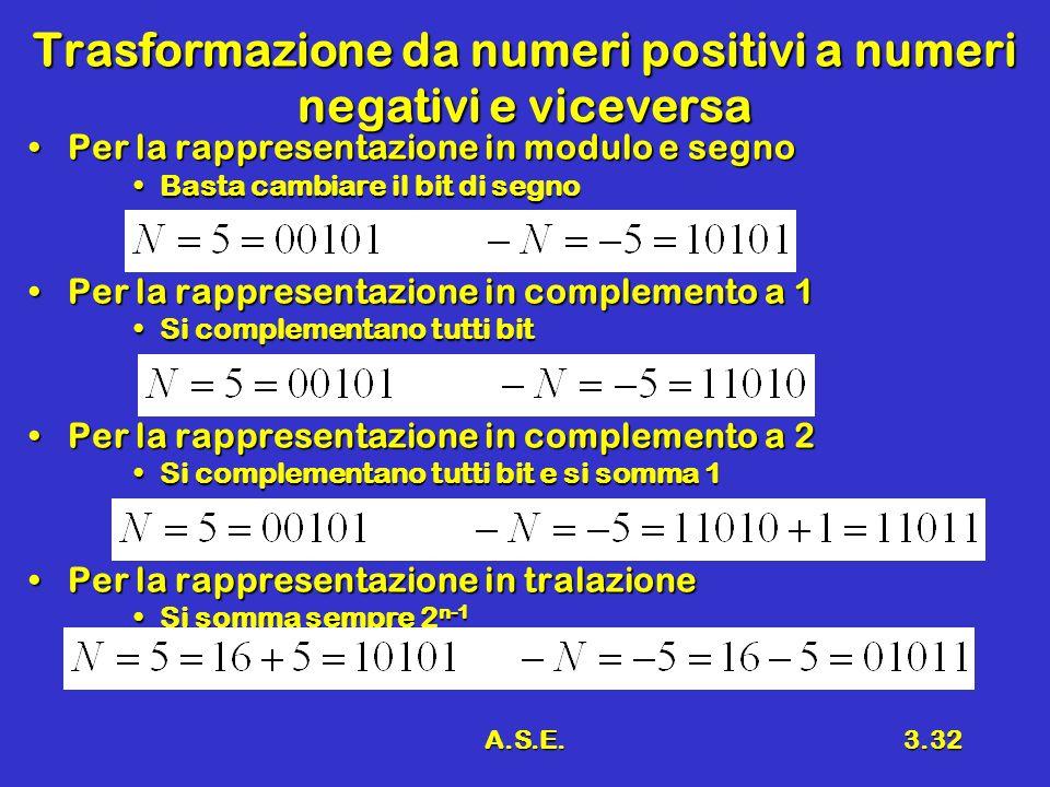 A.S.E.3.32 Trasformazione da numeri positivi a numeri negativi e viceversa Per la rappresentazione in modulo e segnoPer la rappresentazione in modulo e segno Basta cambiare il bit di segnoBasta cambiare il bit di segno Per la rappresentazione in complemento a 1Per la rappresentazione in complemento a 1 Si complementano tutti bitSi complementano tutti bit Per la rappresentazione in complemento a 2Per la rappresentazione in complemento a 2 Si complementano tutti bit e si somma 1Si complementano tutti bit e si somma 1 Per la rappresentazione in tralazionePer la rappresentazione in tralazione Si somma sempre 2 n-1Si somma sempre 2 n-1
