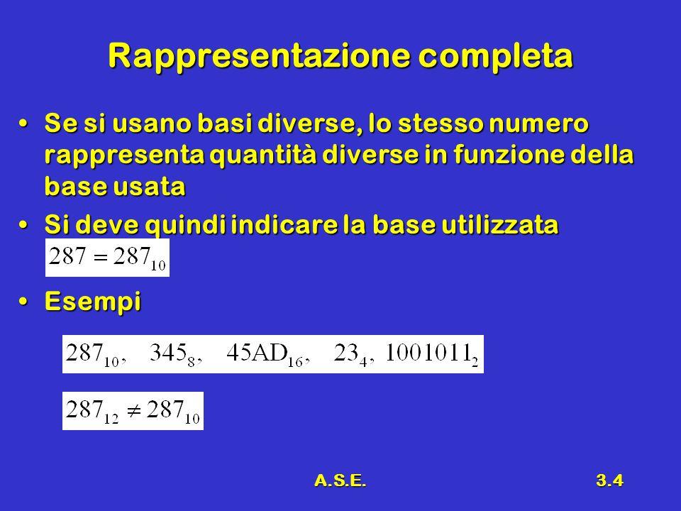 A.S.E.3.4 Rappresentazione completa Se si usano basi diverse, lo stesso numero rappresenta quantità diverse in funzione della base usataSe si usano basi diverse, lo stesso numero rappresenta quantità diverse in funzione della base usata Si deve quindi indicare la base utilizzataSi deve quindi indicare la base utilizzata EsempiEsempi
