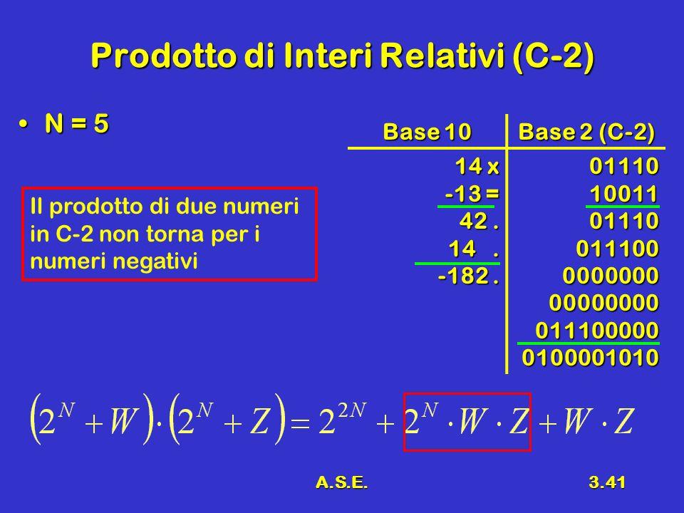 A.S.E.3.41 Prodotto di Interi Relativi (C-2) N = 5N = 5 Base 10 Base 2 (C-2) 14 x -13 = 42.