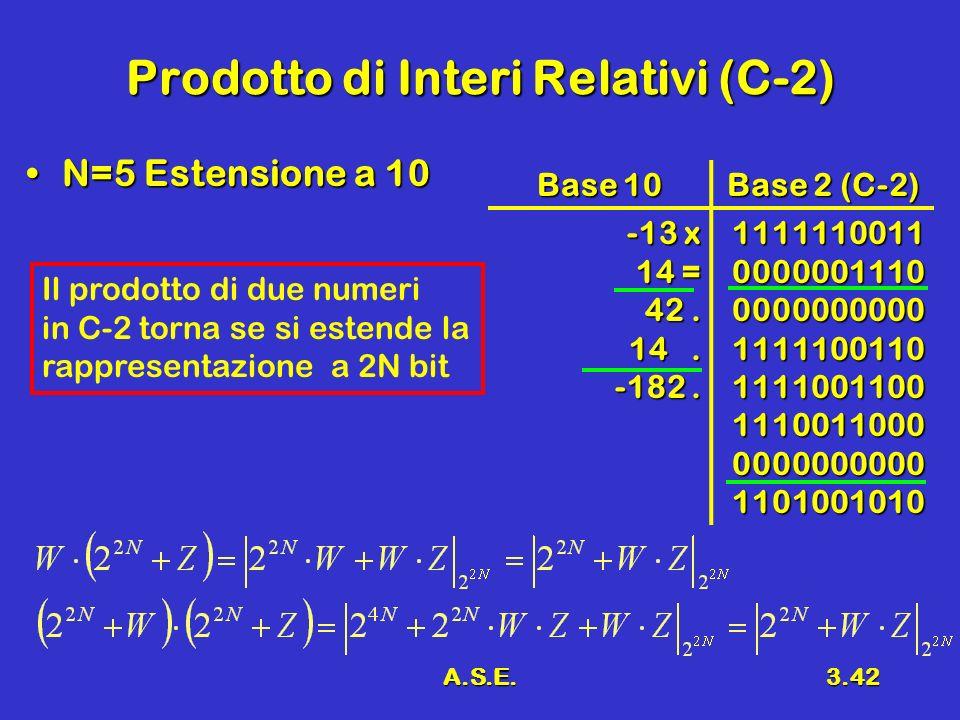 A.S.E.3.42 Prodotto di Interi Relativi (C-2) N=5 Estensione a 10N=5 Estensione a 10 Base 10 Base 2 (C-2) -13 x 14 = 42.