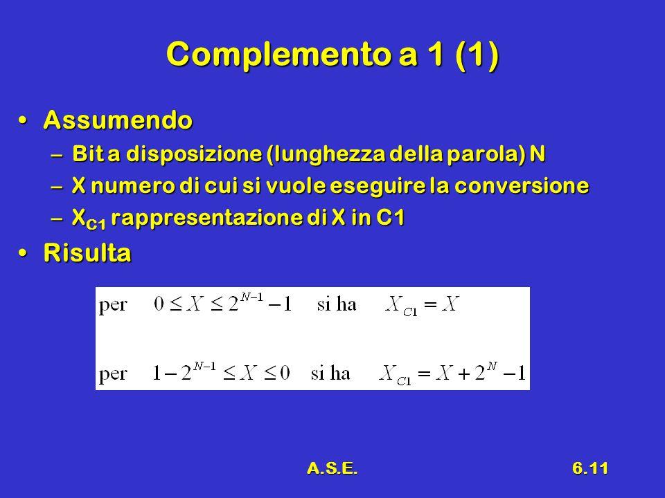 A.S.E.6.11 Complemento a 1 (1) AssumendoAssumendo –Bit a disposizione (lunghezza della parola) N –X numero di cui si vuole eseguire la conversione –X C1 rappresentazione di X in C1 RisultaRisulta