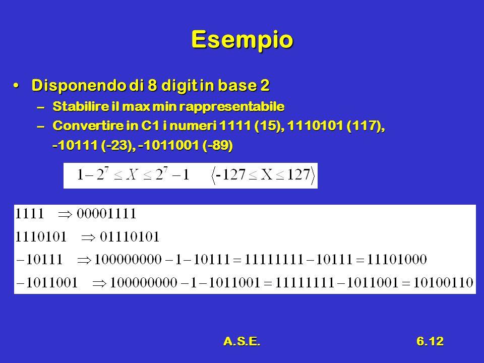 A.S.E.6.12 Esempio Disponendo di 8 digit in base 2Disponendo di 8 digit in base 2 –Stabilire il max min rappresentabile –Convertire in C1 i numeri 1111 (15), 1110101 (117), -10111 (-23), -1011001 (-89)