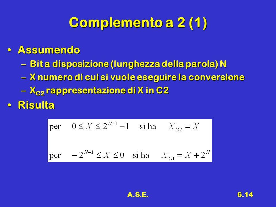 A.S.E.6.14 Complemento a 2 (1) AssumendoAssumendo –Bit a disposizione (lunghezza della parola) N –X numero di cui si vuole eseguire la conversione –X C2 rappresentazione di X in C2 RisultaRisulta