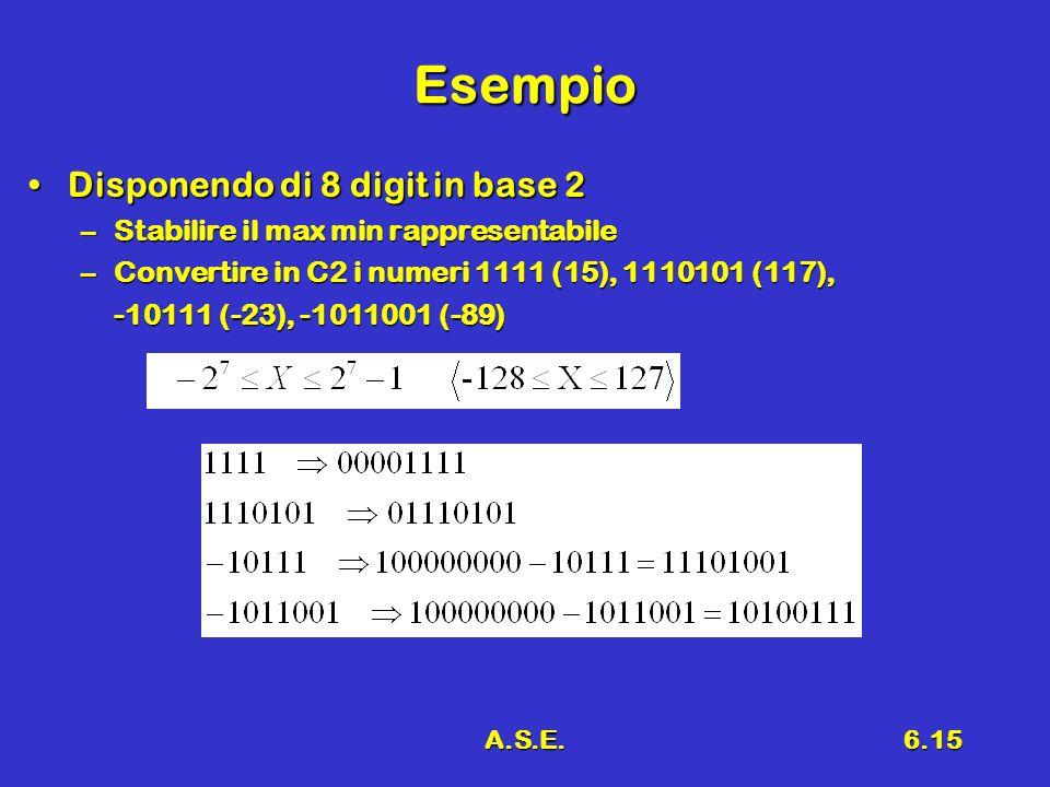 A.S.E.6.15 Esempio Disponendo di 8 digit in base 2Disponendo di 8 digit in base 2 –Stabilire il max min rappresentabile –Convertire in C2 i numeri 1111 (15), 1110101 (117), -10111 (-23), -1011001 (-89)