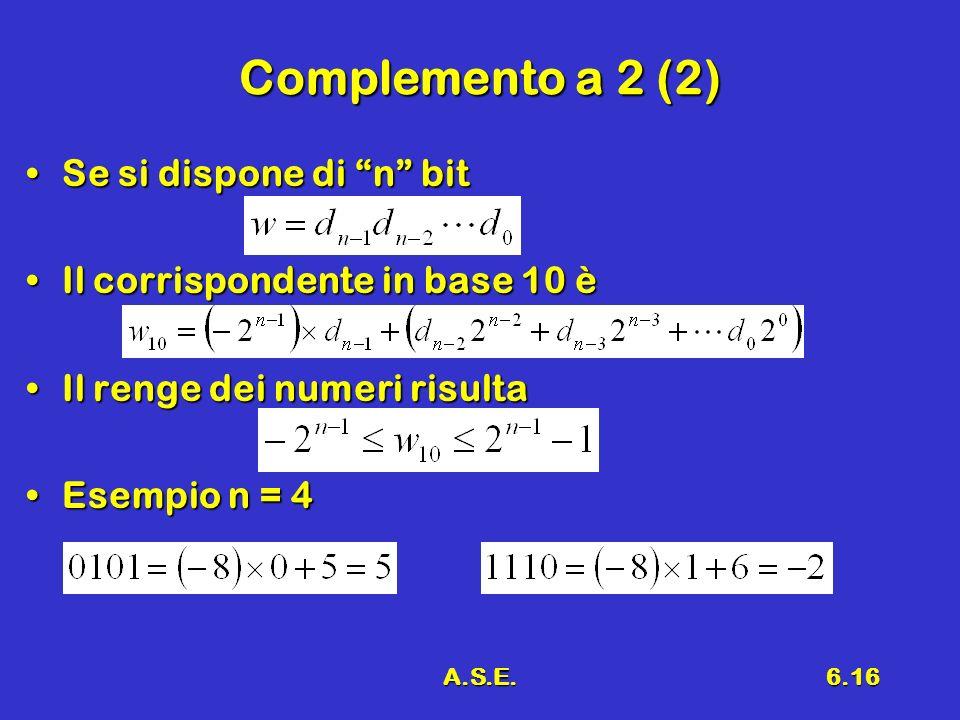 A.S.E.6.16 Complemento a 2 (2) Se si dispone di n bitSe si dispone di n bit Il corrispondente in base 10 èIl corrispondente in base 10 è Il renge dei numeri risultaIl renge dei numeri risulta Esempio n = 4Esempio n = 4