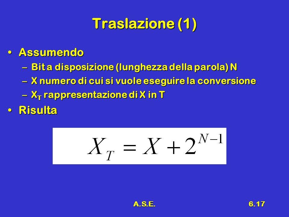 A.S.E.6.17 Traslazione (1) AssumendoAssumendo –Bit a disposizione (lunghezza della parola) N –X numero di cui si vuole eseguire la conversione –X T rappresentazione di X in T RisultaRisulta