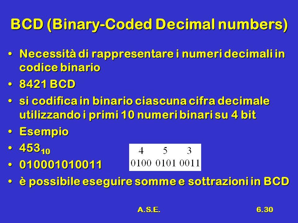 A.S.E.6.30 BCD (Binary-Coded Decimal numbers) Necessità di rappresentare i numeri decimali in codice binarioNecessità di rappresentare i numeri decimali in codice binario 8421 BCD8421 BCD si codifica in binario ciascuna cifra decimale utilizzando i primi 10 numeri binari su 4 bitsi codifica in binario ciascuna cifra decimale utilizzando i primi 10 numeri binari su 4 bit EsempioEsempio 453 10453 10 010001010011010001010011 è possibile eseguire somme e sottrazioni in BCDè possibile eseguire somme e sottrazioni in BCD