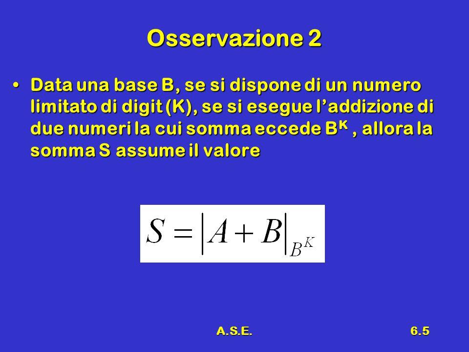 A.S.E.6.5 Osservazione 2 Data una base B, se si dispone di un numero limitato di digit (K), se si esegue laddizione di due numeri la cui somma eccede B K, allora la somma S assume il valoreData una base B, se si dispone di un numero limitato di digit (K), se si esegue laddizione di due numeri la cui somma eccede B K, allora la somma S assume il valore