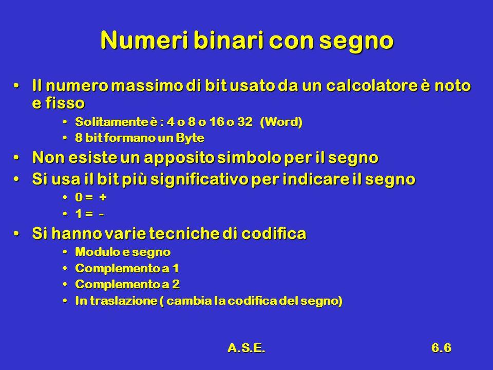 A.S.E.6.6 Numeri binari con segno Il numero massimo di bit usato da un calcolatore è noto e fissoIl numero massimo di bit usato da un calcolatore è noto e fisso Solitamente è : 4 o 8 o 16 o 32 (Word)Solitamente è : 4 o 8 o 16 o 32 (Word) 8 bit formano un Byte8 bit formano un Byte Non esiste un apposito simbolo per il segnoNon esiste un apposito simbolo per il segno Si usa il bit più significativo per indicare il segnoSi usa il bit più significativo per indicare il segno 0 = +0 = + 1 = -1 = - Si hanno varie tecniche di codificaSi hanno varie tecniche di codifica Modulo e segnoModulo e segno Complemento a 1Complemento a 1 Complemento a 2Complemento a 2 In traslazione ( cambia la codifica del segno)In traslazione ( cambia la codifica del segno)