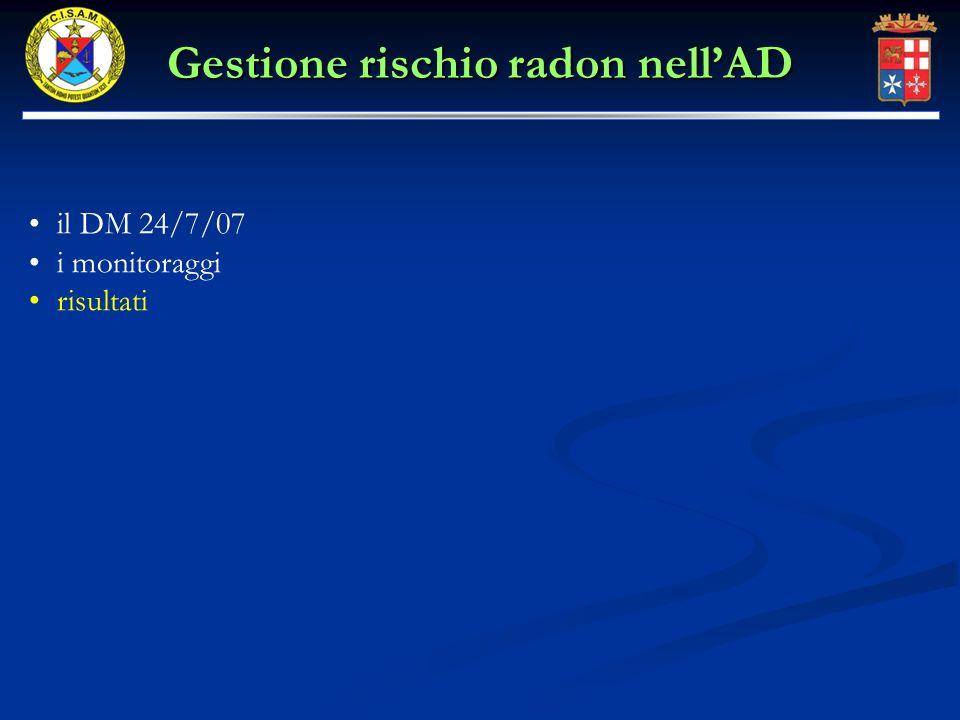il DM 24/7/07 i monitoraggi risultati Gestione rischio radon nellAD