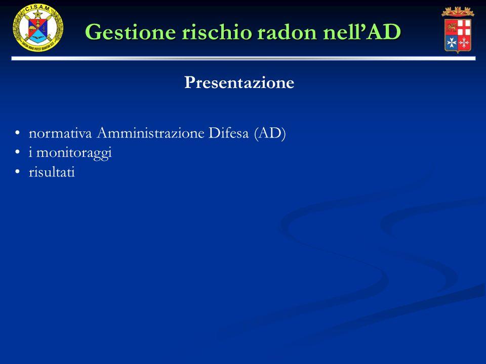 normativa Amministrazione Difesa (AD) i monitoraggi risultati Presentazione Gestione rischio radon nellAD