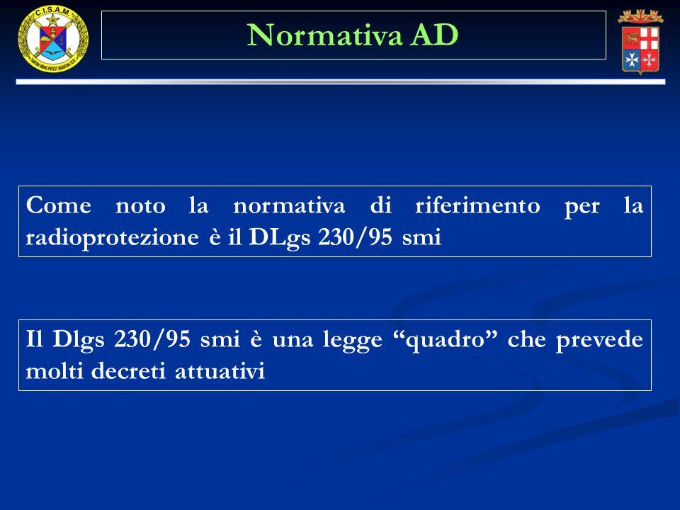 Come noto la normativa di riferimento per la radioprotezione è il DLgs 230/95 smi Normativa AD Il Dlgs 230/95 smi è una legge quadro che prevede molti