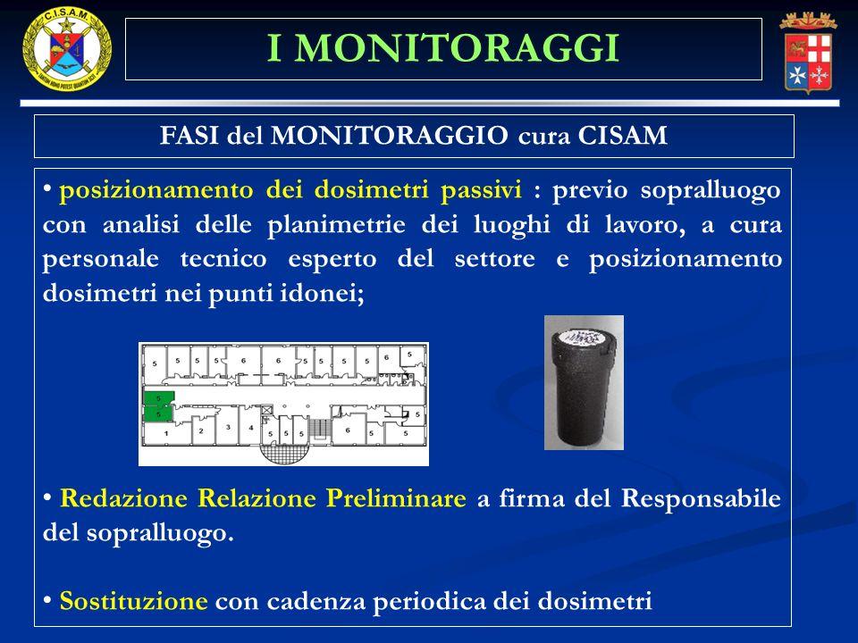 FASI del MONITORAGGIO cura CISAM posizionamento dei dosimetri passivi : previo sopralluogo con analisi delle planimetrie dei luoghi di lavoro, a cura