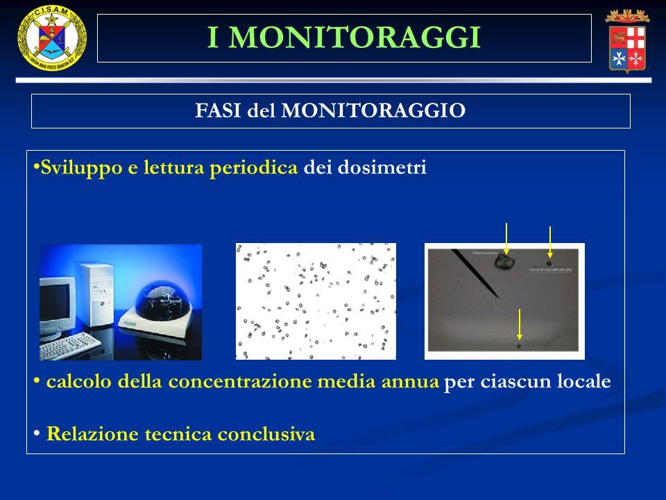 FASI del MONITORAGGIO Sviluppo e lettura periodica dei dosimetri calcolo della concentrazione media annua per ciascun locale Relazione tecnica conclus