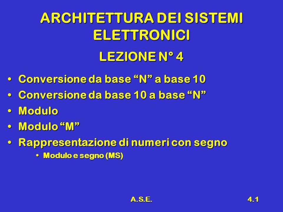 A.S.E.4.1 ARCHITETTURA DEI SISTEMI ELETTRONICI LEZIONE N° 4 Conversione da base N a base 10Conversione da base N a base 10 Conversione da base 10 a base NConversione da base 10 a base N ModuloModulo Modulo MModulo M Rappresentazione di numeri con segnoRappresentazione di numeri con segno Modulo e segno (MS)Modulo e segno (MS)