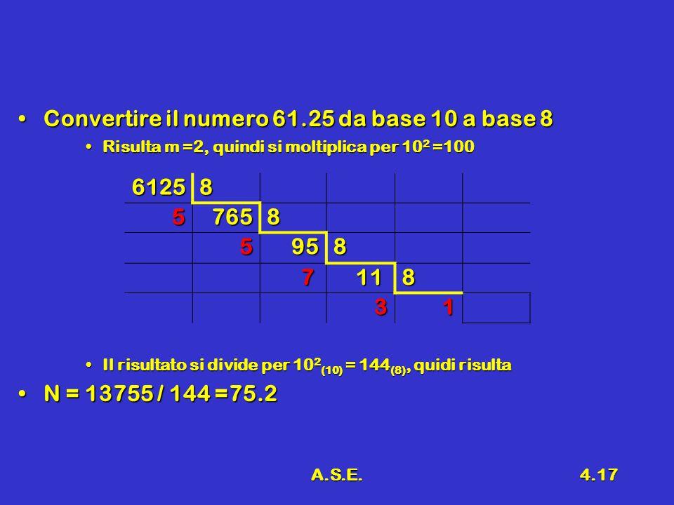 A.S.E.4.17 Convertire il numero 61.25 da base 10 a base 8Convertire il numero 61.25 da base 10 a base 8 Risulta m =2, quindi si moltiplica per 10 2 =100Risulta m =2, quindi si moltiplica per 10 2 =100 Il risultato si divide per 10 2 (10) = 144 (8), quidi risultaIl risultato si divide per 10 2 (10) = 144 (8), quidi risulta N = 13755 / 144 =75.2N = 13755 / 144 =75.2 61258 57658 5958 711 8 31