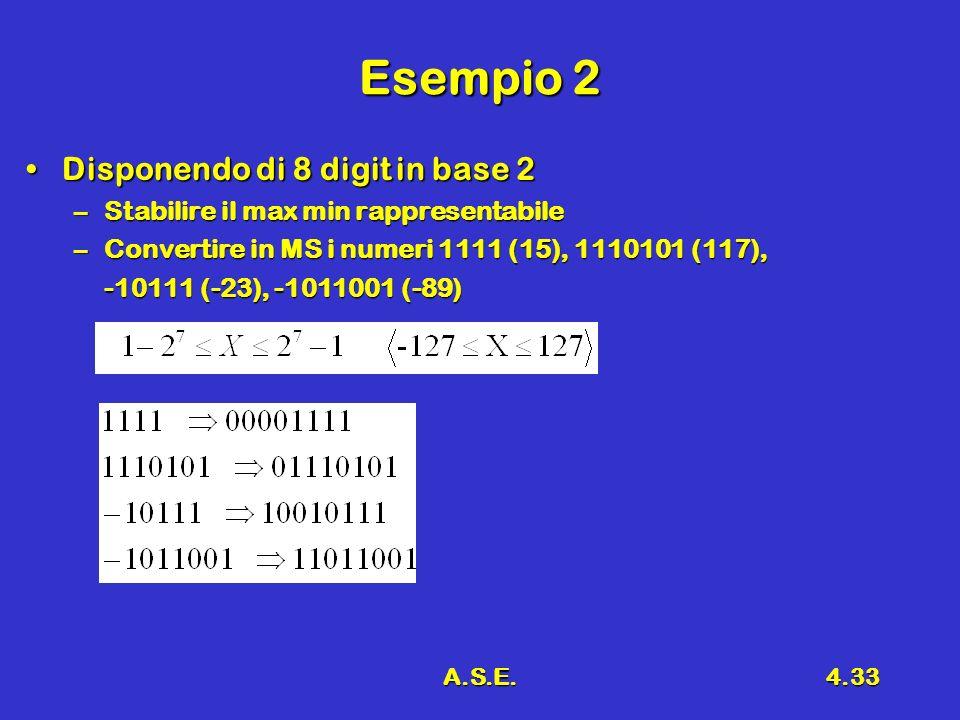 A.S.E.4.33 Esempio 2 Disponendo di 8 digit in base 2Disponendo di 8 digit in base 2 –Stabilire il max min rappresentabile –Convertire in MS i numeri 1111 (15), 1110101 (117), -10111 (-23), -1011001 (-89)