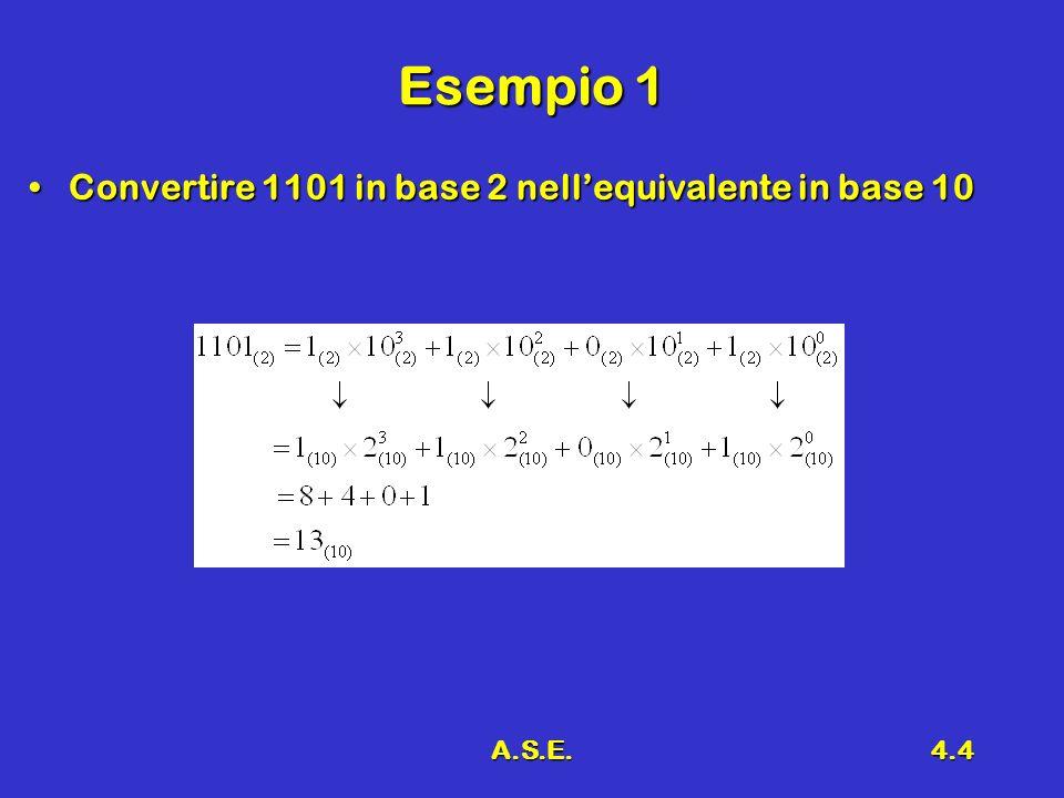 A.S.E.4.4 Esempio 1 Convertire 1101 in base 2 nellequivalente in base 10Convertire 1101 in base 2 nellequivalente in base 10