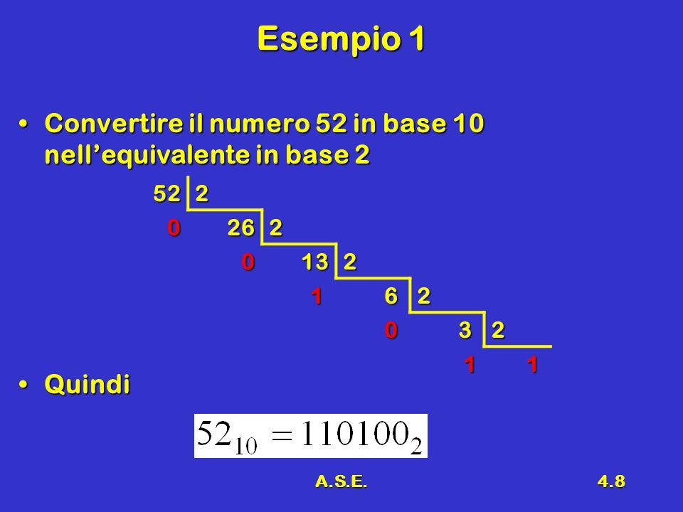 A.S.E.4.19 Metodo Basta raggruppare i digit del numero binario (bit) tre a tre e convertire ciascun gruppo nel corrispondente digit ottaleBasta raggruppare i digit del numero binario (bit) tre a tre e convertire ciascun gruppo nel corrispondente digit ottale EsempioEsempio NotaSono stati aggiunti degli zeri in testa e in coda affinché si avessero due gruppi di digit multipli di treNotaSono stati aggiunti degli zeri in testa e in coda affinché si avessero due gruppi di digit multipli di tre