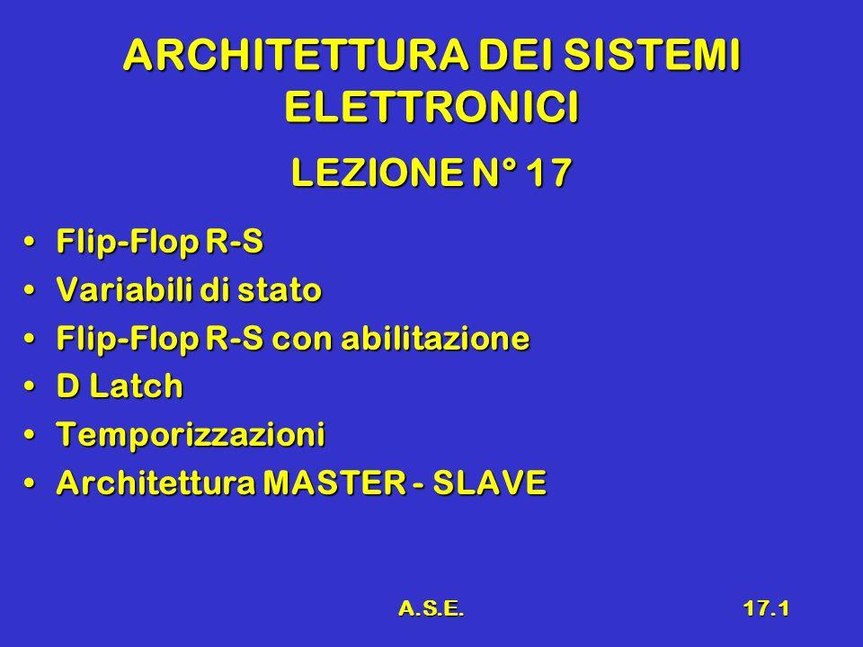 A.S.E.17.1 ARCHITETTURA DEI SISTEMI ELETTRONICI LEZIONE N° 17 Flip-Flop R-SFlip-Flop R-S Variabili di statoVariabili di stato Flip-Flop R-S con abilitazioneFlip-Flop R-S con abilitazione D LatchD Latch TemporizzazioniTemporizzazioni Architettura MASTER - SLAVEArchitettura MASTER - SLAVE