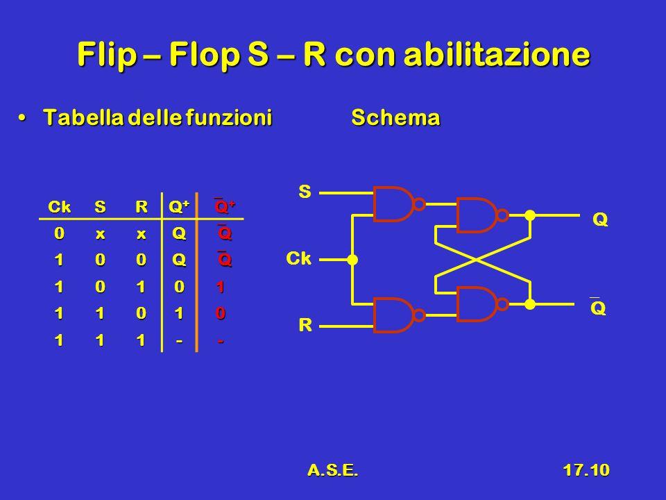 A.S.E.17.10 Flip – Flop S – R con abilitazione Tabella delle funzioniSchemaTabella delle funzioniSchema CkSR Q+Q+Q+Q+ Q + Q + 0xxQ Q 100Q Q 10101 11010 111-- R S Q Q Ck