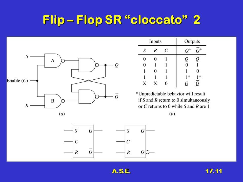 A.S.E.17.11 Flip – Flop SR cloccato 2