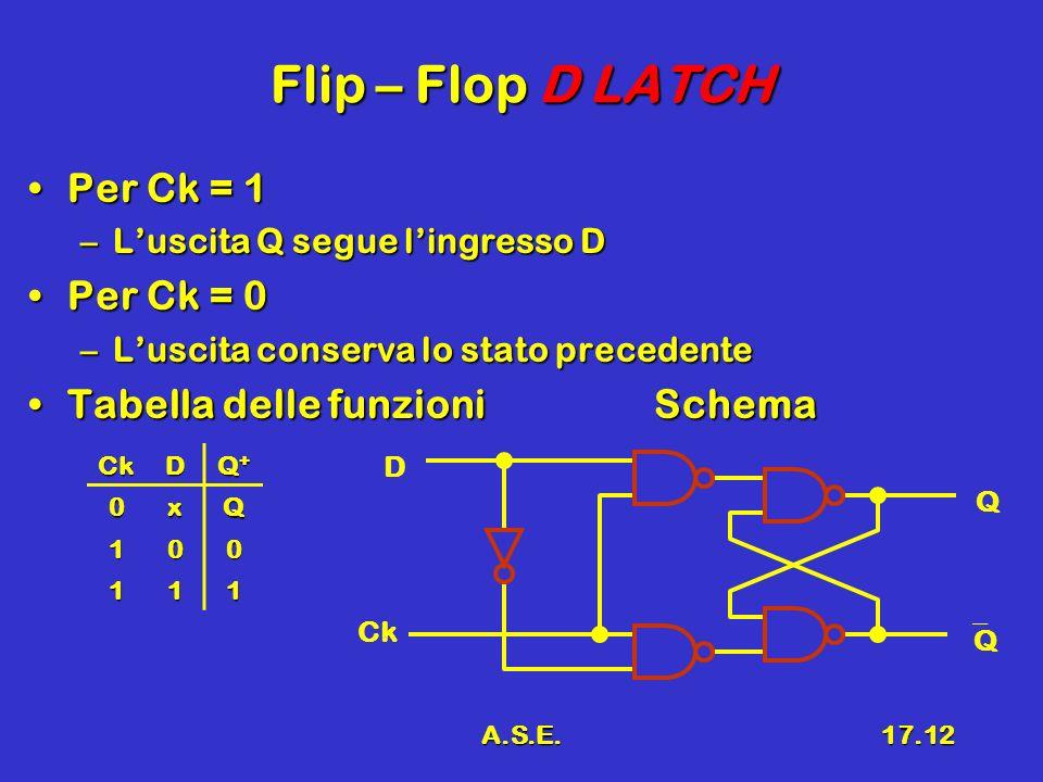 A.S.E.17.12 Flip – Flop D LATCH Per Ck = 1Per Ck = 1 –Luscita Q segue lingresso D Per Ck = 0Per Ck = 0 –Luscita conserva lo stato precedente Tabella delle funzioniSchemaTabella delle funzioniSchema CkD Q+Q+Q+Q+ 0xQ 100 111 D Q Q Ck
