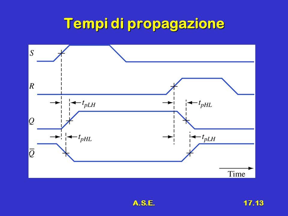 A.S.E.17.13 Tempi di propagazione