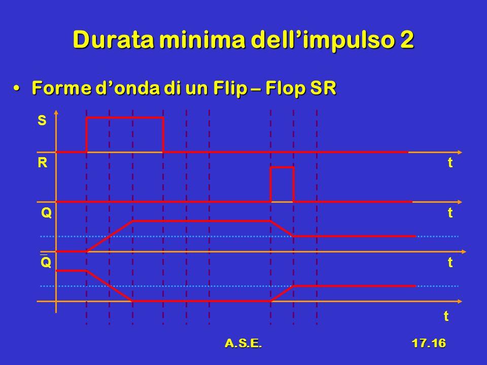 A.S.E.17.16 Durata minima dellimpulso 2 Forme donda di un Flip – Flop SRForme donda di un Flip – Flop SR S Q t t t t R Q