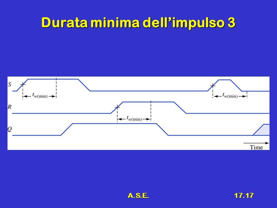 A.S.E.17.17 Durata minima dellimpulso 3