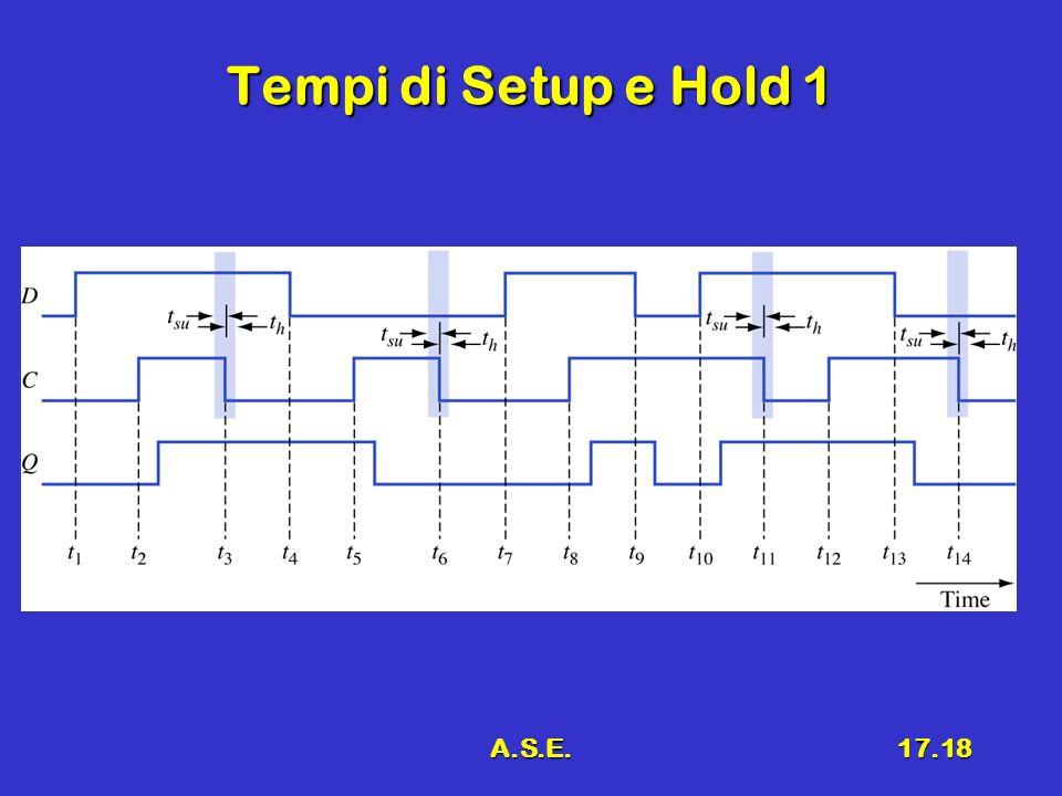 A.S.E.17.18 Tempi di Setup e Hold 1