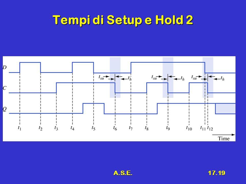 A.S.E.17.19 Tempi di Setup e Hold 2