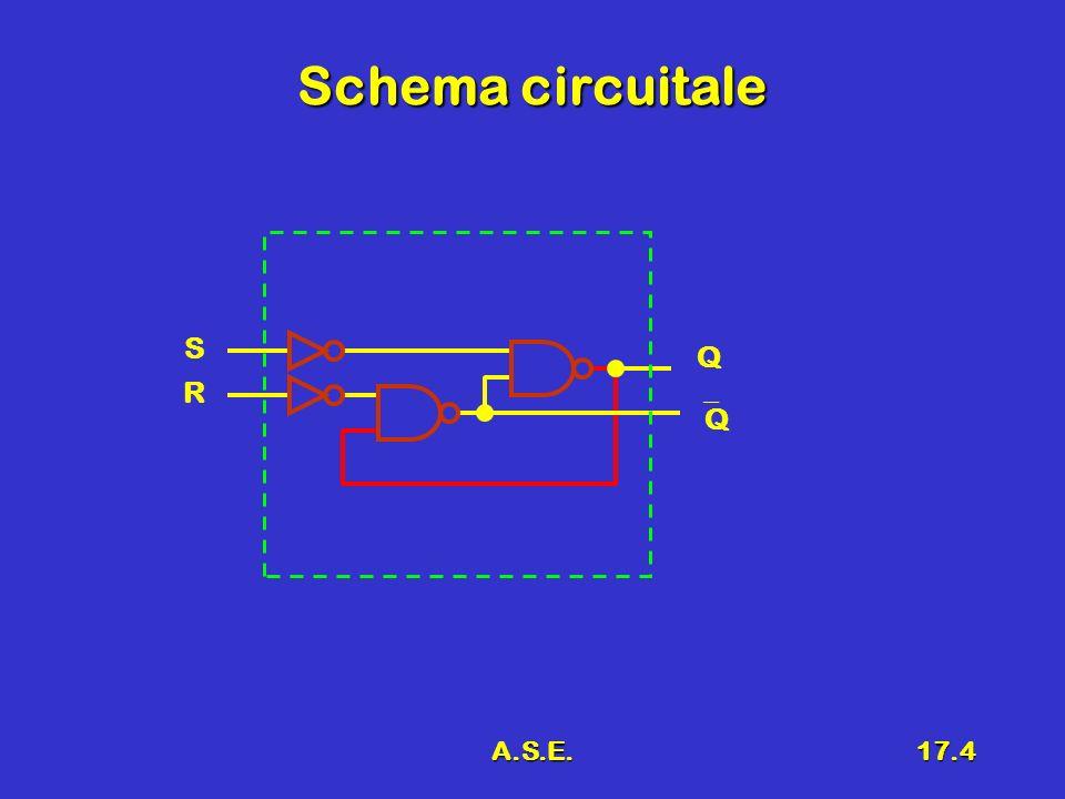 A.S.E.17.4 Schema circuitale R S Q Q