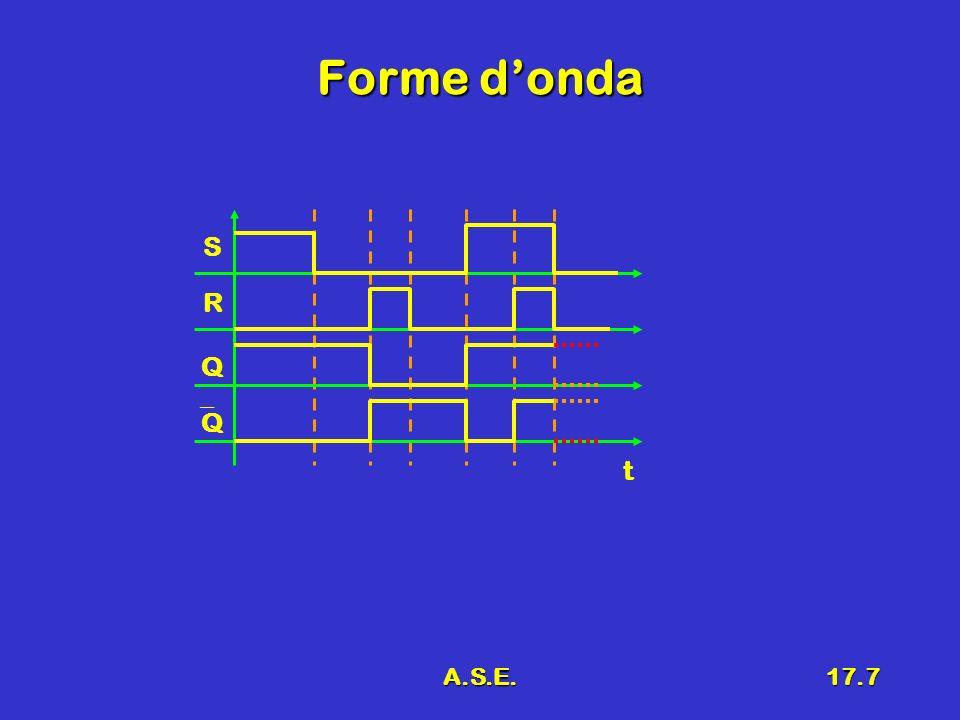 A.S.E.17.7 Forme donda S R Q Q t