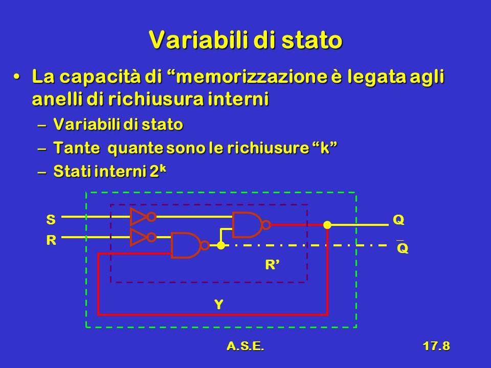 A.S.E.17.8 Variabili di stato La capacità di memorizzazione è legata agli anelli di richiusura interniLa capacità di memorizzazione è legata agli anelli di richiusura interni –Variabili di stato –Tante quante sono le richiusure k –Stati interni 2 k R SQ Q R Y