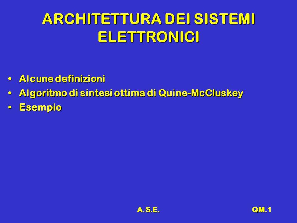 A.S.E.QM.1 ARCHITETTURA DEI SISTEMI ELETTRONICI Alcune definizioniAlcune definizioni Algoritmo di sintesi ottima di Quine-McCluskeyAlgoritmo di sintesi ottima di Quine-McCluskey EsempioEsempio