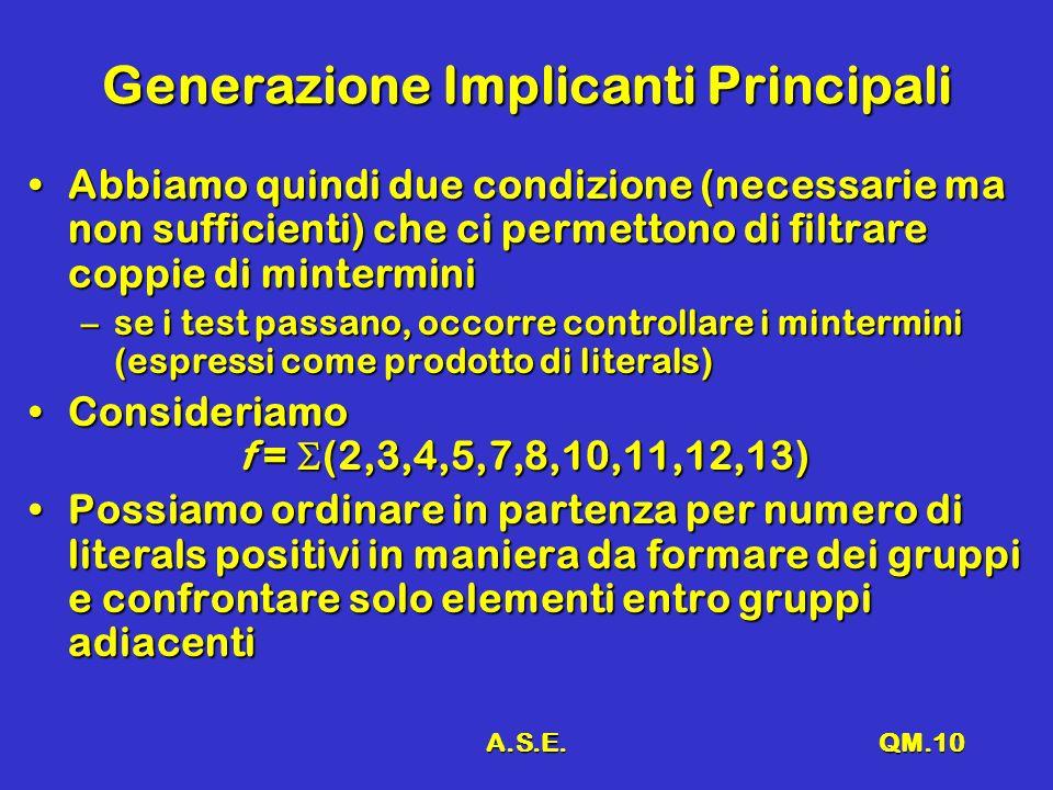 A.S.E.QM.10 Generazione Implicanti Principali Abbiamo quindi due condizione (necessarie ma non sufficienti) che ci permettono di filtrare coppie di minterminiAbbiamo quindi due condizione (necessarie ma non sufficienti) che ci permettono di filtrare coppie di mintermini –se i test passano, occorre controllare i mintermini (espressi come prodotto di literals) Consideriamo f = (2,3,4,5,7,8,10,11,12,13)Consideriamo f = (2,3,4,5,7,8,10,11,12,13) Possiamo ordinare in partenza per numero di literals positivi in maniera da formare dei gruppi e confrontare solo elementi entro gruppi adiacentiPossiamo ordinare in partenza per numero di literals positivi in maniera da formare dei gruppi e confrontare solo elementi entro gruppi adiacenti