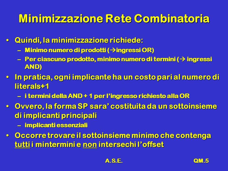 A.S.E.QM.5 Minimizzazione Rete Combinatoria Quindi, la minimizzazione richiede:Quindi, la minimizzazione richiede: –Minimo numero di prodotti ( ingressi OR) –Per ciascuno prodotto, minimo numero di termini ( ingressi AND) In pratica, ogni implicante ha un costo pari al numero di literals+1In pratica, ogni implicante ha un costo pari al numero di literals+1 –i termini della AND + 1 per lingresso richiesto alla OR Ovvero, la forma SP sara costituita da un sottoinsieme di implicanti principaliOvvero, la forma SP sara costituita da un sottoinsieme di implicanti principali –implicanti essenziali Occorre trovare il sottoinsieme minimo che contenga tutti i mintermini e non intersechi loffsetOccorre trovare il sottoinsieme minimo che contenga tutti i mintermini e non intersechi loffset