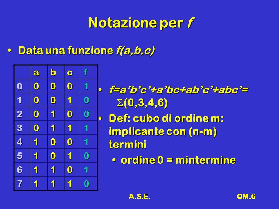 A.S.E.QM.6 Notazione per f Data una funzione f(a,b,c)Data una funzione f(a,b,c) abcf 00001 10010 20100 30111 41001 51010 61101 71110 f=abc+abc+abc+abc= (0,3,4,6)f=abc+abc+abc+abc= (0,3,4,6) Def: cubo di ordine m: implicante con (n-m) terminiDef: cubo di ordine m: implicante con (n-m) termini ordine 0 = mintermineordine 0 = mintermine
