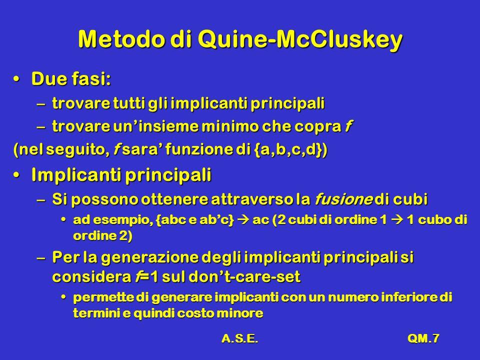 A.S.E.QM.48 Risultato f = bc+bc+abd+acd 00011110 0004128 0115139 11371511 10261410 P 1 =bc P 2 =bc P 3 =abd P 5 =acd