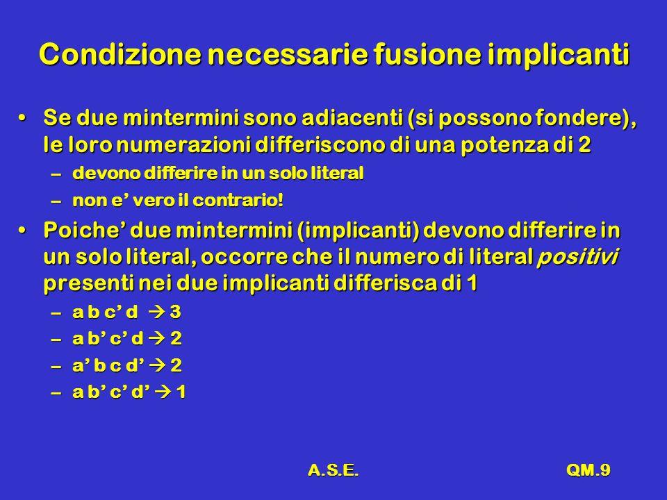 A.S.E.QM.20 Tabella Generazione Implicanti Principali Indice (# uni) Cubi 0 Cubi 1 Cubi 2 00101 22,3(1) 0100 42,10(8) 1000 84,5(1) 4,12(8) 00112 38,10(2) 0101 58,12(4) 1010 10 10 1100 12 12 01113 7 1011 11 11 1101 13 13