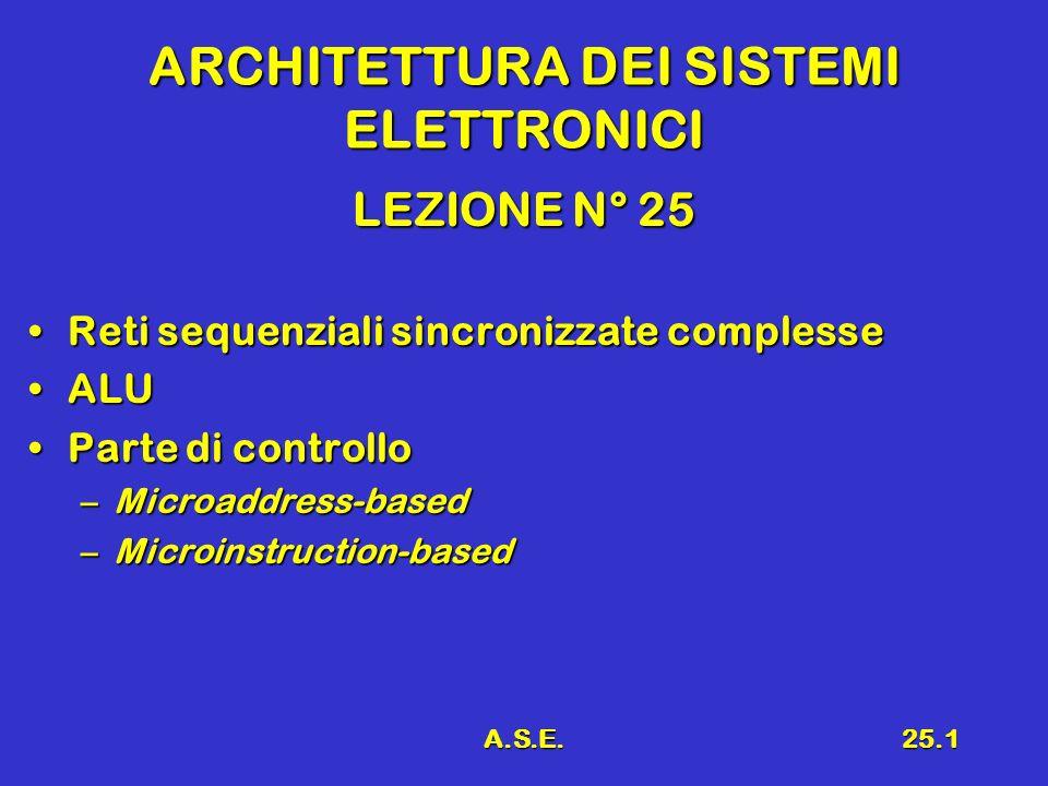 A.S.E.25.1 ARCHITETTURA DEI SISTEMI ELETTRONICI LEZIONE N° 25 Reti sequenziali sincronizzate complesseReti sequenziali sincronizzate complesse ALUALU