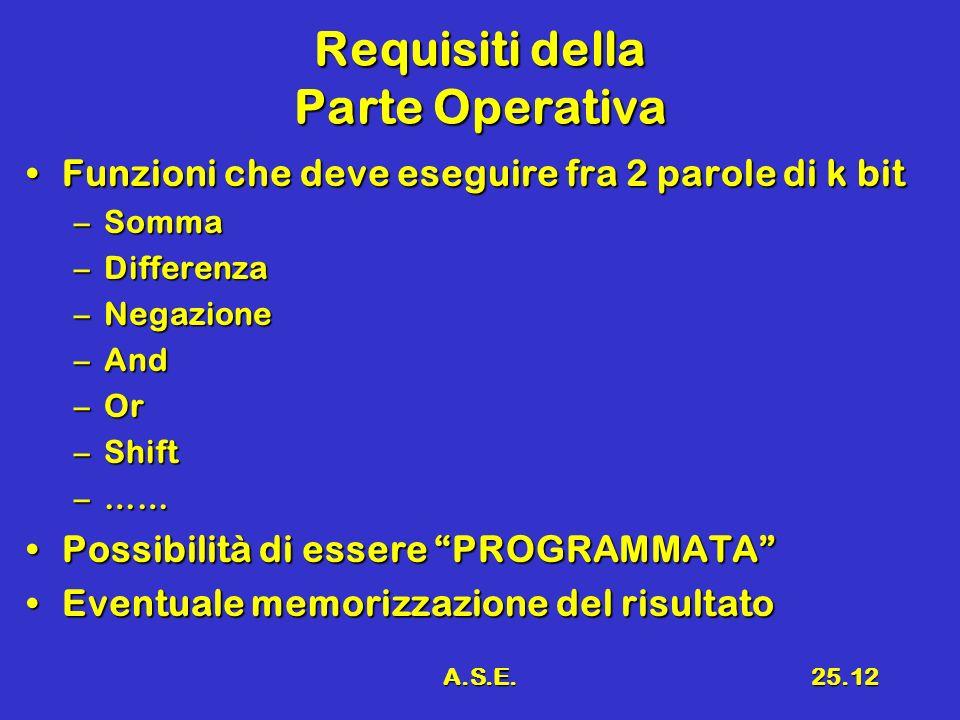 A.S.E.25.12 Requisiti della Parte Operativa Funzioni che deve eseguire fra 2 parole di k bitFunzioni che deve eseguire fra 2 parole di k bit –Somma –D
