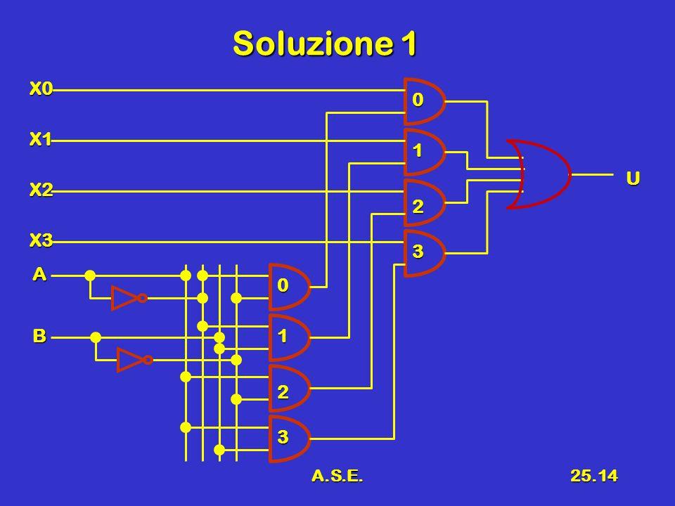 A.S.E.25.14 Soluzione 1 A B1 2 3 0 1 2 3 0 X3 X1 X2 X0 U