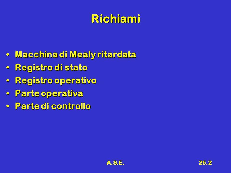 A.S.E.25.2 Richiami Macchina di Mealy ritardataMacchina di Mealy ritardata Registro di statoRegistro di stato Registro operativoRegistro operativo Par
