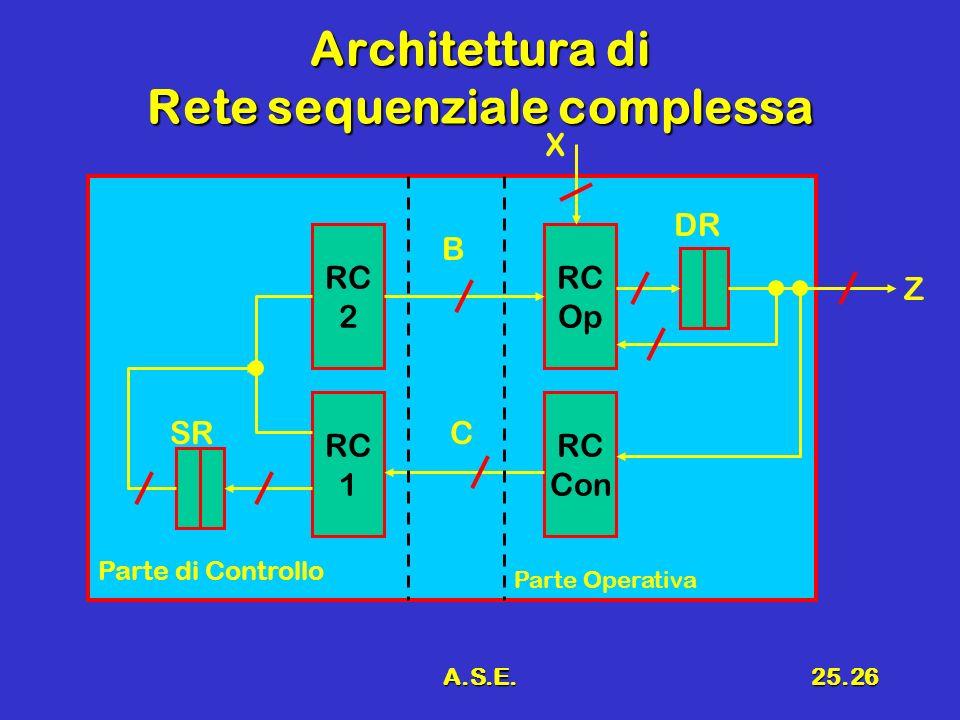 A.S.E.25.26 Architettura di Rete sequenziale complessa RC Op RC Con RC 2 RC 1 DR Z X SR Parte di Controllo Parte Operativa B C